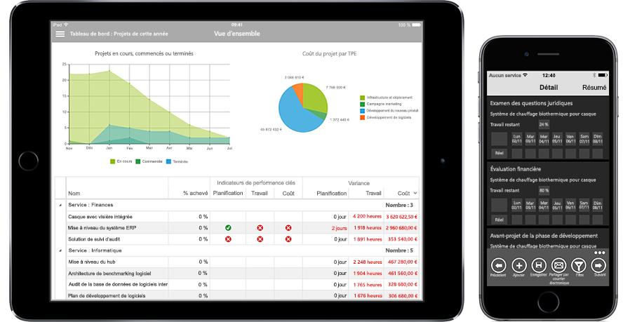 Tablette et téléphone mobile affichant les détails d'un projet dans Office 365, permettant ainsi de gérer les tâches et le temps en déplacement.