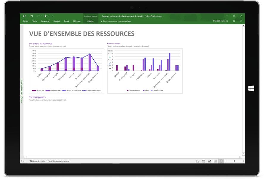 Écran de tablette Microsoft Surface affichant un rapport de vue d'ensemble des ressources dans Project Professionnel