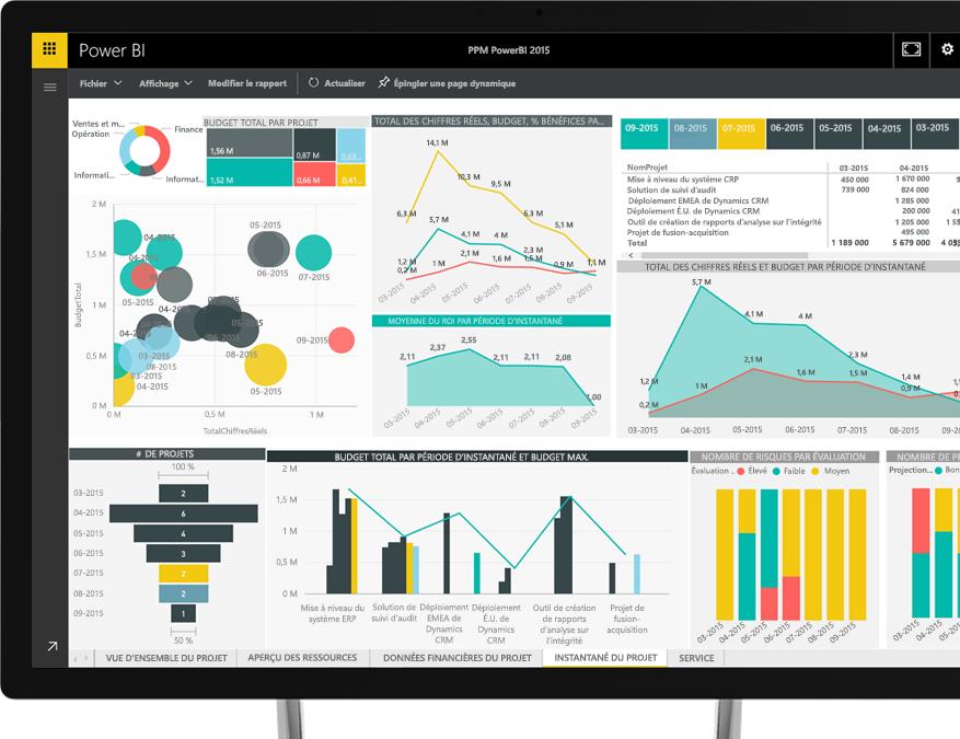 Appareil affichant des visualisations de données dans Power BI