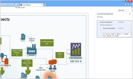 Gros plan d'un diagramme Visio incluant des commentaires, partagé via un navigateur.