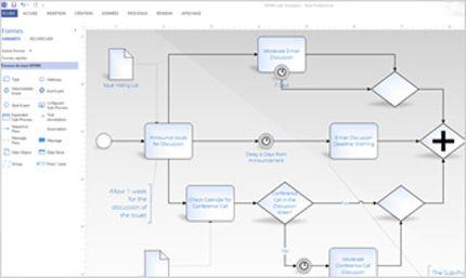 Capture d'écran d'un diagramme Visio affichant les règles de validation BPMN2.0.