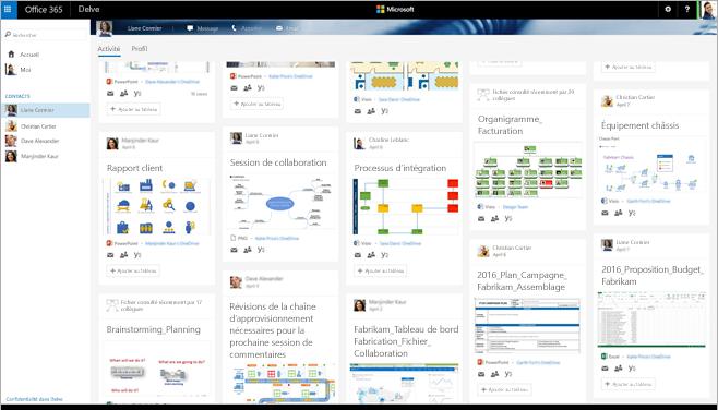 Écran dans Office 365 montrant des personnes et des diagrammes Visio pertinents dans Delve.