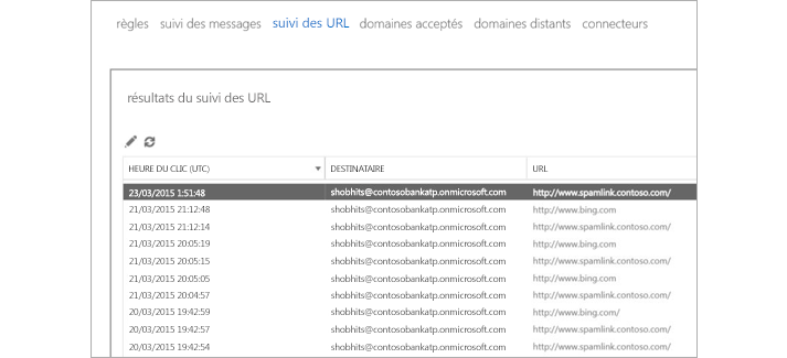Capture d'écran de résultats de traçage d'URL dans Exchange Online Advanced Threat Protection.