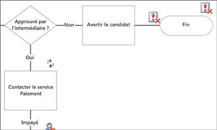 Collaborez simultanément avec les membres de votre équipe sur un seul et même diagramme