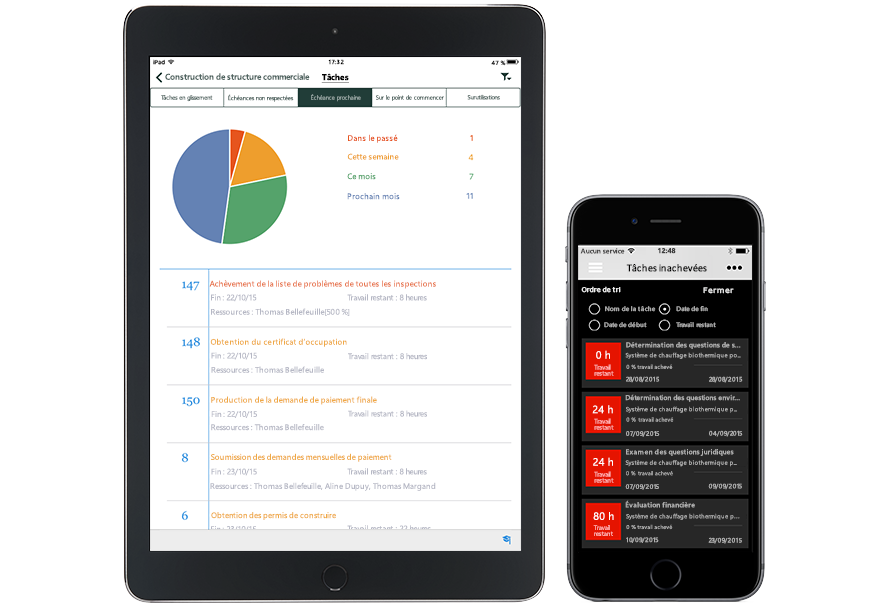 Tablette affichant un graphique et une liste de tâches, et smartphone affichant une liste de tâches inachevées dans Microsoft Project & Portfolio Management