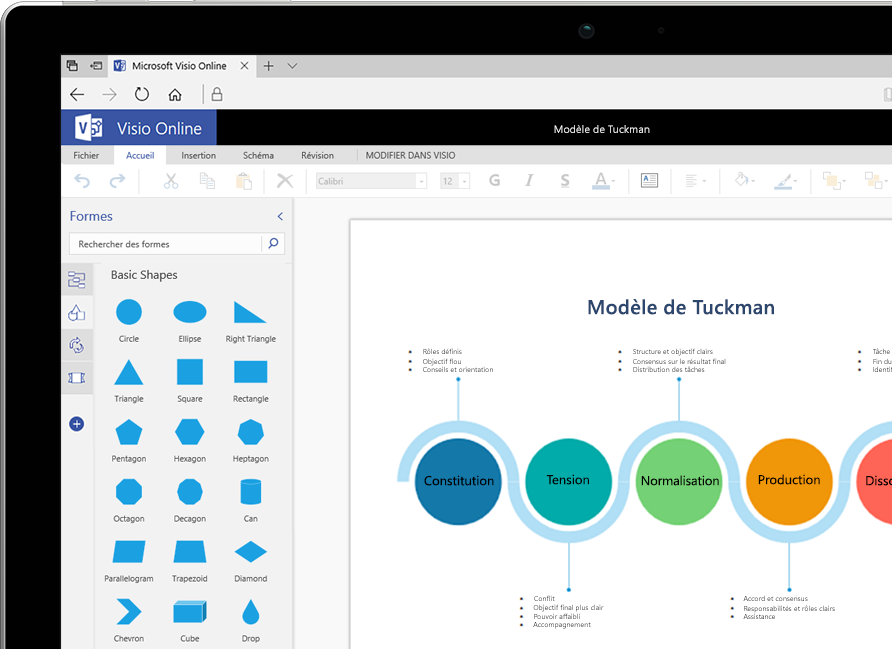 Diagramme Visio Online illustrant le modèle de Tuckman pour le développement en équipe