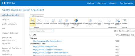 Capture d'écran du centre d'administration SharePoint, qui vous permet de gérer aisément les sites et les utilisateurs.