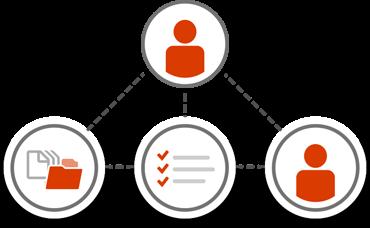 Des logiciels adaptés au travail d'équipe