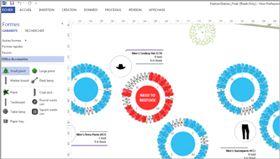 Diagramme Visio présentant des formes liées à des données dynamiques.