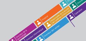 Indicateurs de collaboration sur un arrière-plan gris représentant plusieurs rôles et fonctions