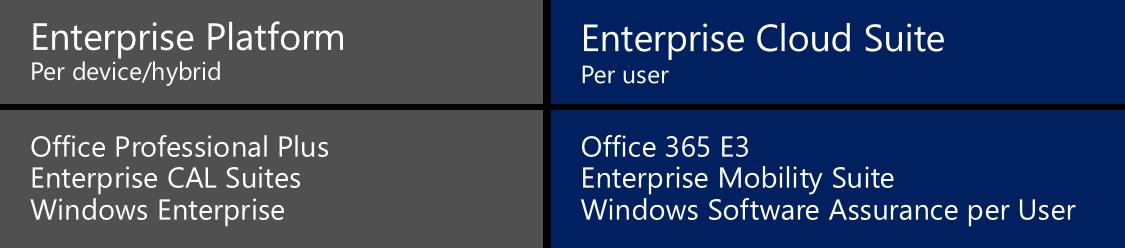 Enterprise Enrollment