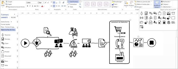 Gros plan d'un diagramme Visio montrant le ruban et les outils qui permettent de personnaliser votre conception.