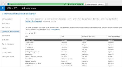Gros plan de la page Gestion de la conformité dans le Centre d'administration Exchange.