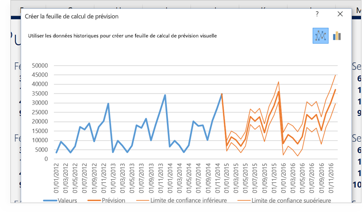 Ordinateur portable affichant une feuille de calcul Excel avec deux graphiques qui illustrent des modèles de données.