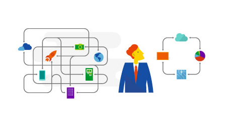 Illustration représentant l'Internet des objets, télécharger l'article relatif aux dix raisons pour lesquelles votre entreprise a besoin d'une stratégie pour tirer profit de l'Internet des objets