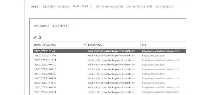 Capture d'écran de résultats de traçage d'URL dans Exchange Online Advanced Threat Protection.