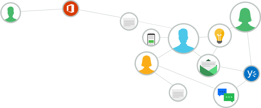 Diagramme de cercles reliés par des traits, illustrant la manière dont Yammer connecte les personnes, les fichiers et les idées.