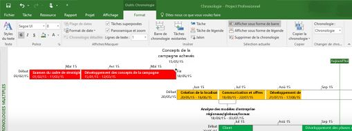 Capture d'écran d'un fichier de projet ouvert dans Project Professionnel