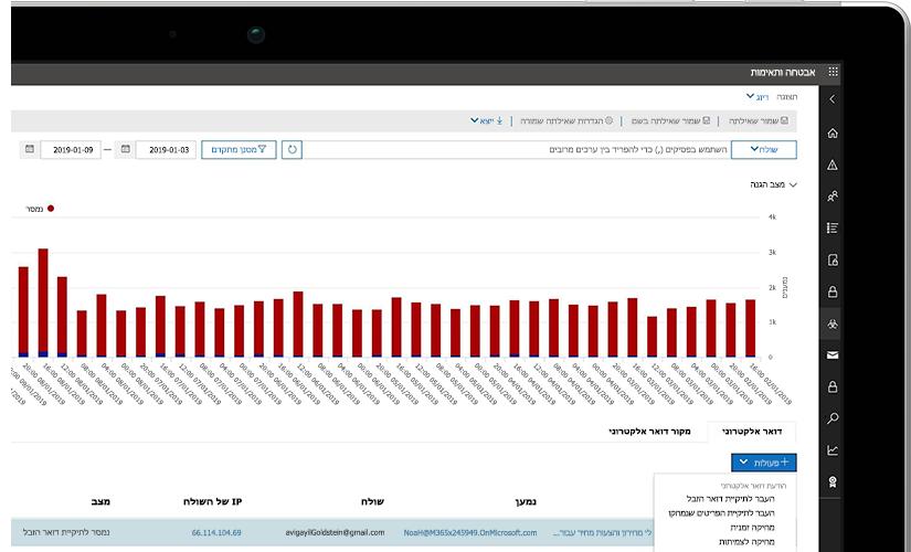 צילום תקריב של מחשב נישא שמציג מסך של 'אבטחה ותאימות' עם גרף מצב ההגנה