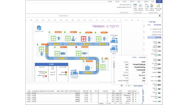 תקריב של דיאגרמת Visio המקושרת לנתונים עם גיליון אלקטרוני של נתונים והאפשרות 'נתוני צורה'.