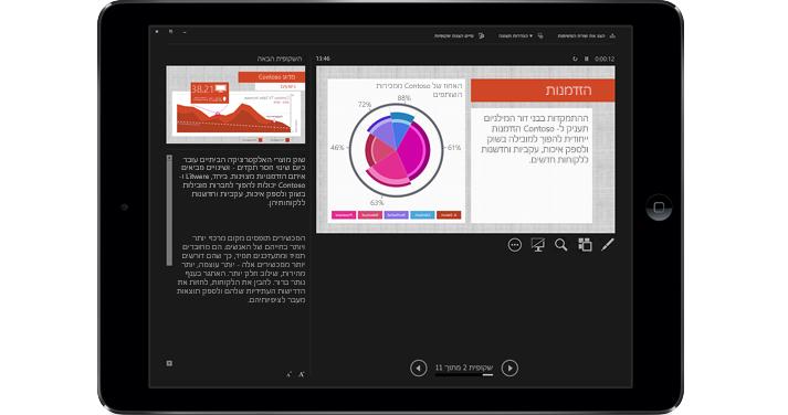 מחשב Tablet שמציג שקופית PowerPoint במצב 'מצגת' עם סימון.