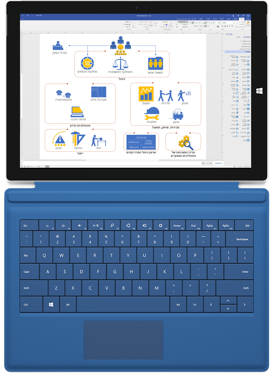 Microsoft Surface שמציג דיאגרמת רשת ב- Visio Professional