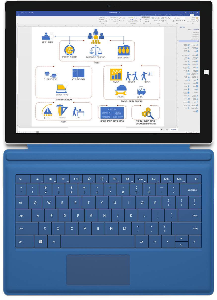 Microsoft Surface שמציג דיאגרמת רשת ב- Visio Professional