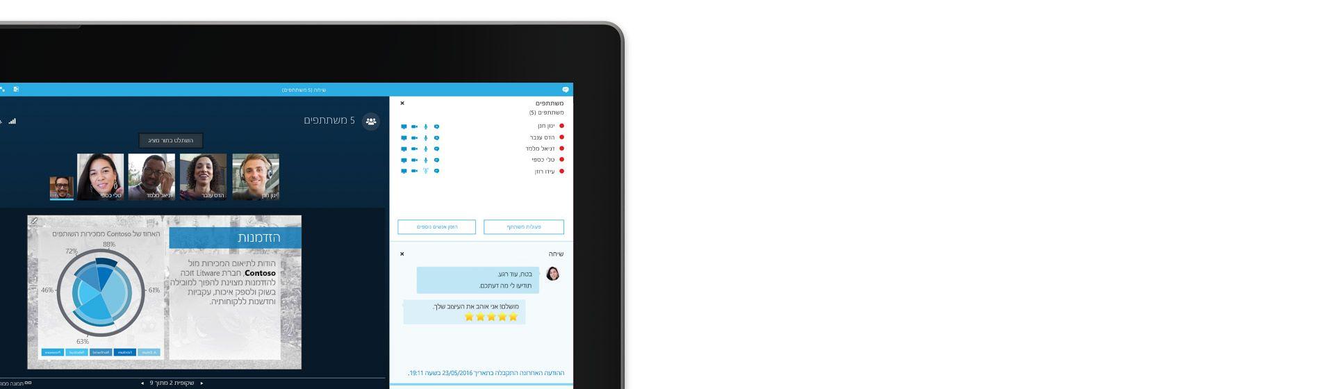 פינה של מסך מחשב נישא המציג פגישת Skype for Business שנמצאת בעיצומה עם רשימת משתתפים