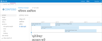 SharePoint में किसी प्रोजेक्ट सारांश समयरेखा का क्लोज़-अप.