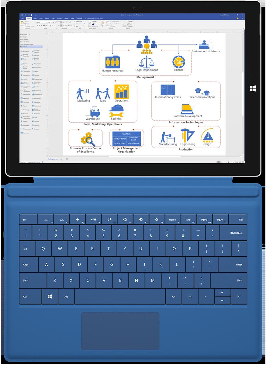 Visio Professional में नेटवर्क आरेख प्रदर्शित करता हुआ Microsoft Surface