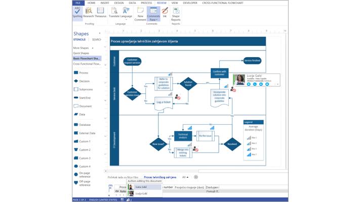 Snimka zaslona dijagrama programa Visio s vrpcom i dvije osobe koje komentiraju.