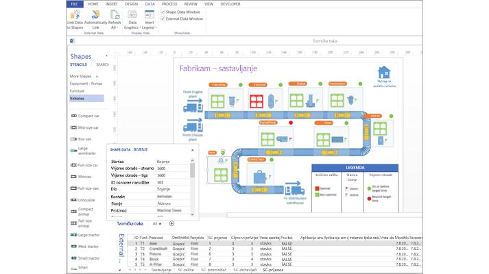 Krupni plan dijagrama programa Visio povezanog s podacima uz proračunsku tablicu i podatke o oblicima.