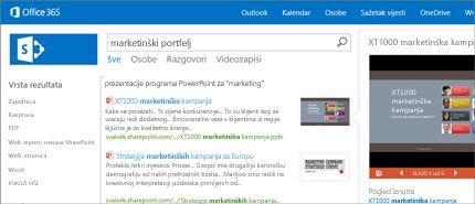 Snimka zaslona stranice Osobe u sustavu SharePoint, na kojoj se možete jednostavno povezati s drugim osobama.