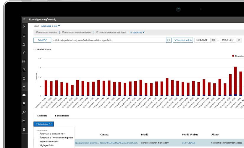 Közelkép egy laptopról, amelyen a Biztonság és megfelelőség képernyő látható a Védelmi állapot grafikonnal
