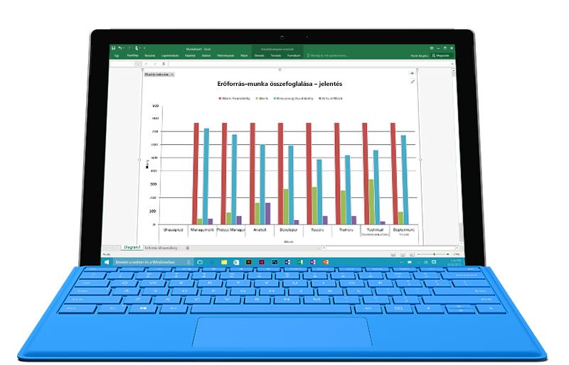Egy Microsoft Surface táblagép, amelynek képernyőjén az Erőforrás–munka összefoglalása jelentés látható a Project Online Professional appban