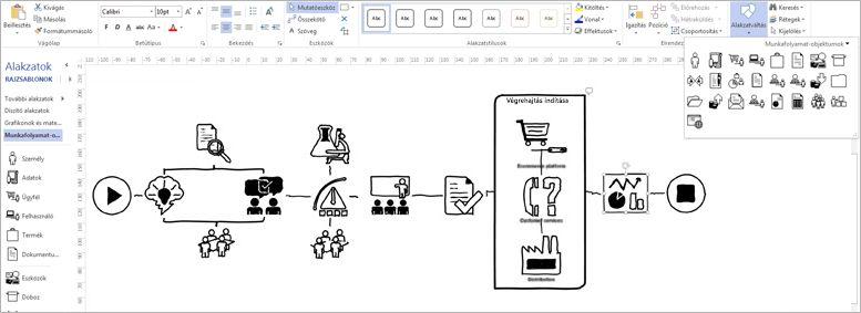 Közelkép egy Visio-diagramról, amelyen a menüszalag és a testreszabási eszközök láthatók.