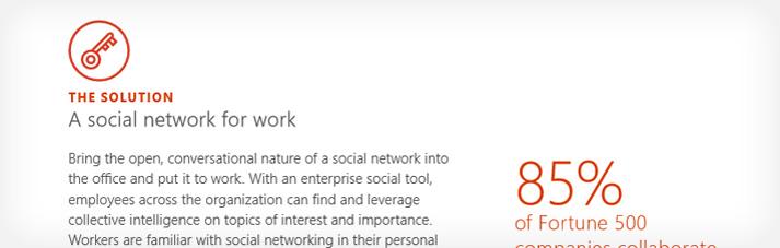 """Az """"Unblocking Workplace Collaboration"""" (A munkahelyi együttműködés akadályainak felszámolása) című e-könyv egy lapja"""