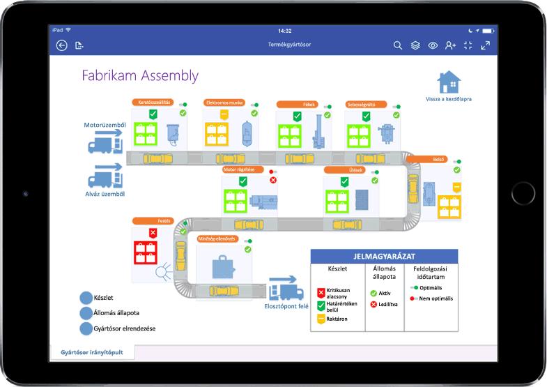 Egy iPad, amelyen szerelősort ábrázoló diagram látható a Visióban