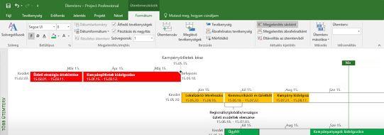 Képernyőkép egy Project Professional alkalmazásban megnyitott projektfájlról