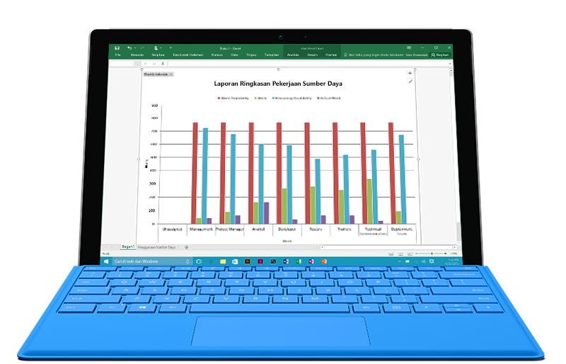 Sebuah tablet Microsoft Surface menampilkan laporan Ringkasan Kerja Sumber Daya di Project Online Professional.