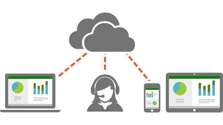 Ilustrasi dari laptop, perangkat seluler, dan seseorang dengan headset tersambung ke awan di atasnya, menggambarkan produktivitas awan Office 365