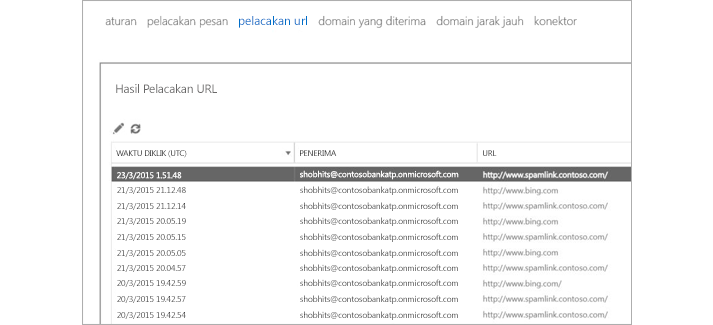 Hasil pelacakan URL di Office 365 Advanced Threat Protection.