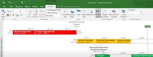 Cuplikan layar file proyek yang terbuka di Project Professional