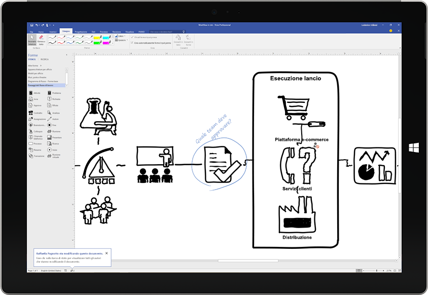 Tablet Surface che visualizza un diagramma di processo disegnato sullo schermo con una penna in Visio