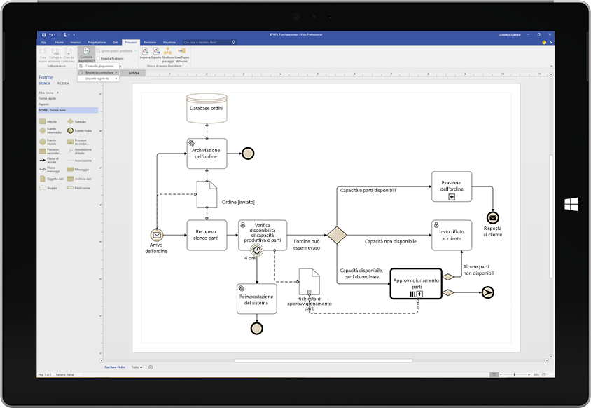 Tablet Surface che visualizza un diagramma di processo in Visio
