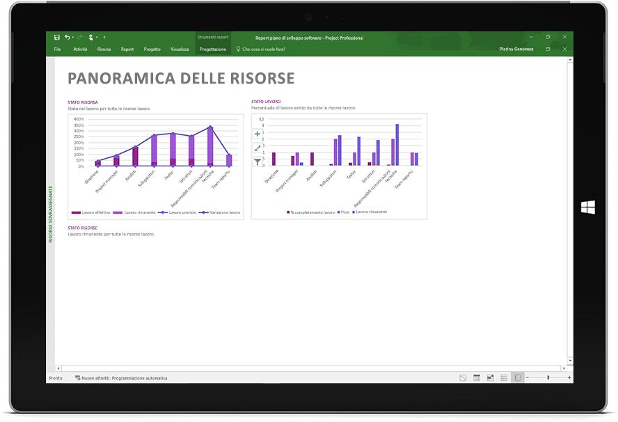 Schermo di un tablet Microsoft Surface che visualizza un report con informazioni generali sulle risorse in Project Professional