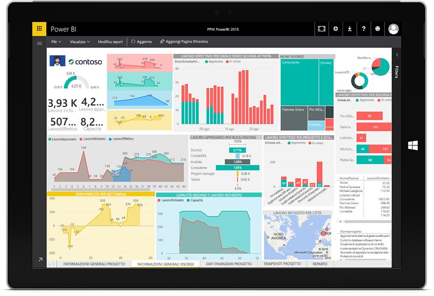 Schermo di tablet che visualizza molti report predefiniti disponibili in Power BI.