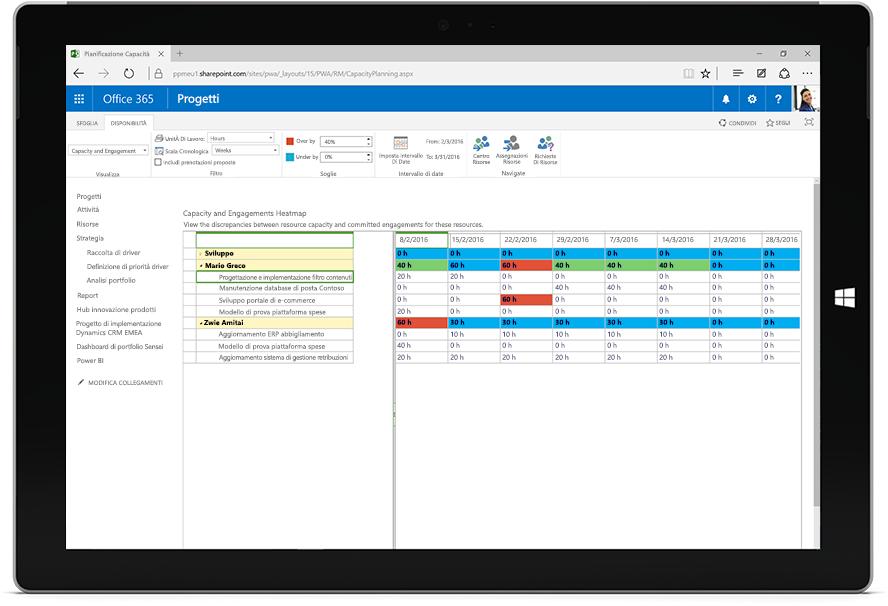 Schermo di tablet che visualizza una mappa termica della capacità e degli impegni di Microsoft Project in Office 365.