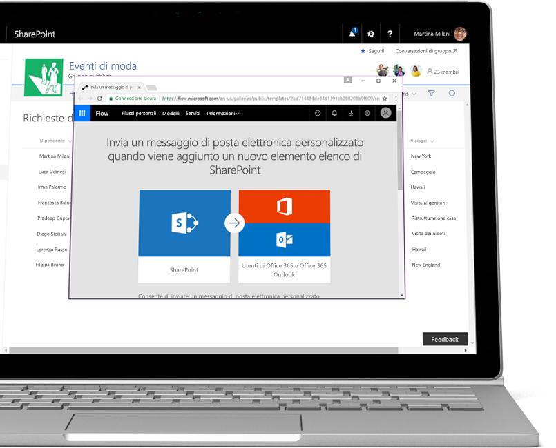Elenco di SharePoint che visualizza richieste di ferie e un'automazione di Flow per inviare un'e-mail personalizzata ogni volta che qualcuno aggiunge una nuova richiesta di ferie
