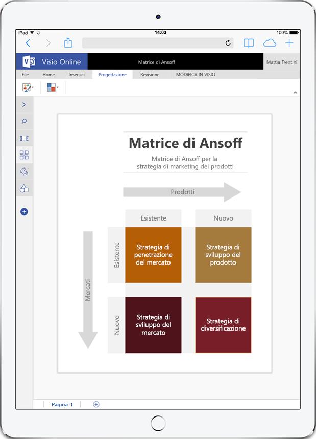Diagramma di Visio Online della matrice di Ansoff per l'espansione del mercato dei prodotti
